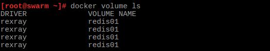 docker-swarm-volume-ls