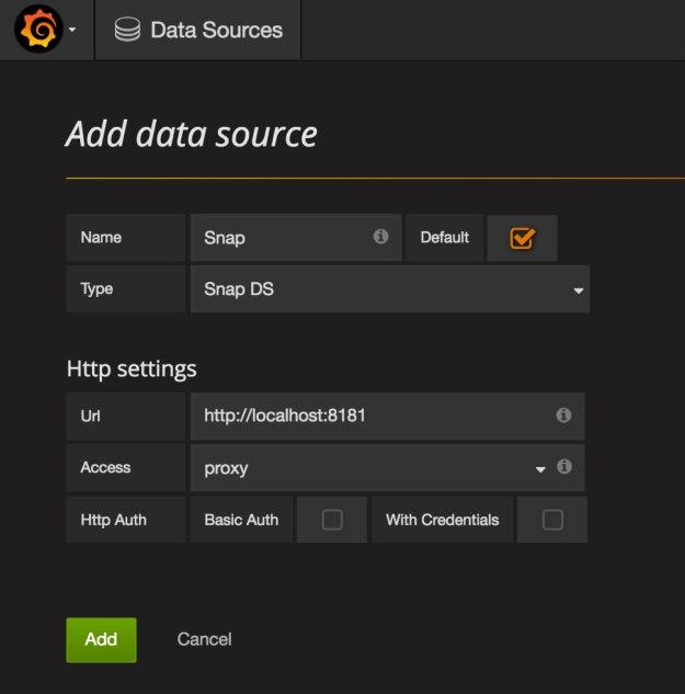 grafana_datasources